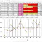 Diseño Control de Gestión - Reporting Informes